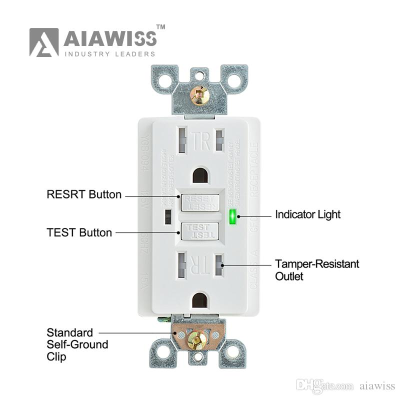 AIAWISS 15A / 20A 125 Volt antimanomissione GFCI outlet UL, Presa, indicatore con LED bianco Wallplate