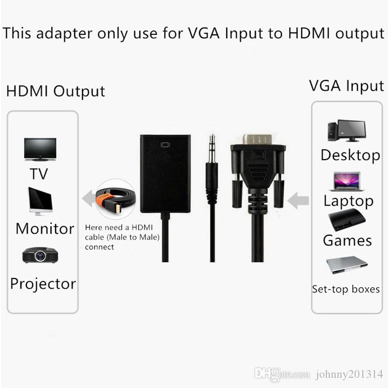 High Quality VGA To HDMI Converter Adapter Output 1080P HD+Audio TV AV HDTV Video Cable Converter Adapter