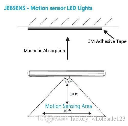 Lámpara de iluminación interior Lámpara del sensor del cuerpo humano Batería de litio USB Sensor de luz del armario Aleación de aluminio llevó las luces del gabinete de carga 1427