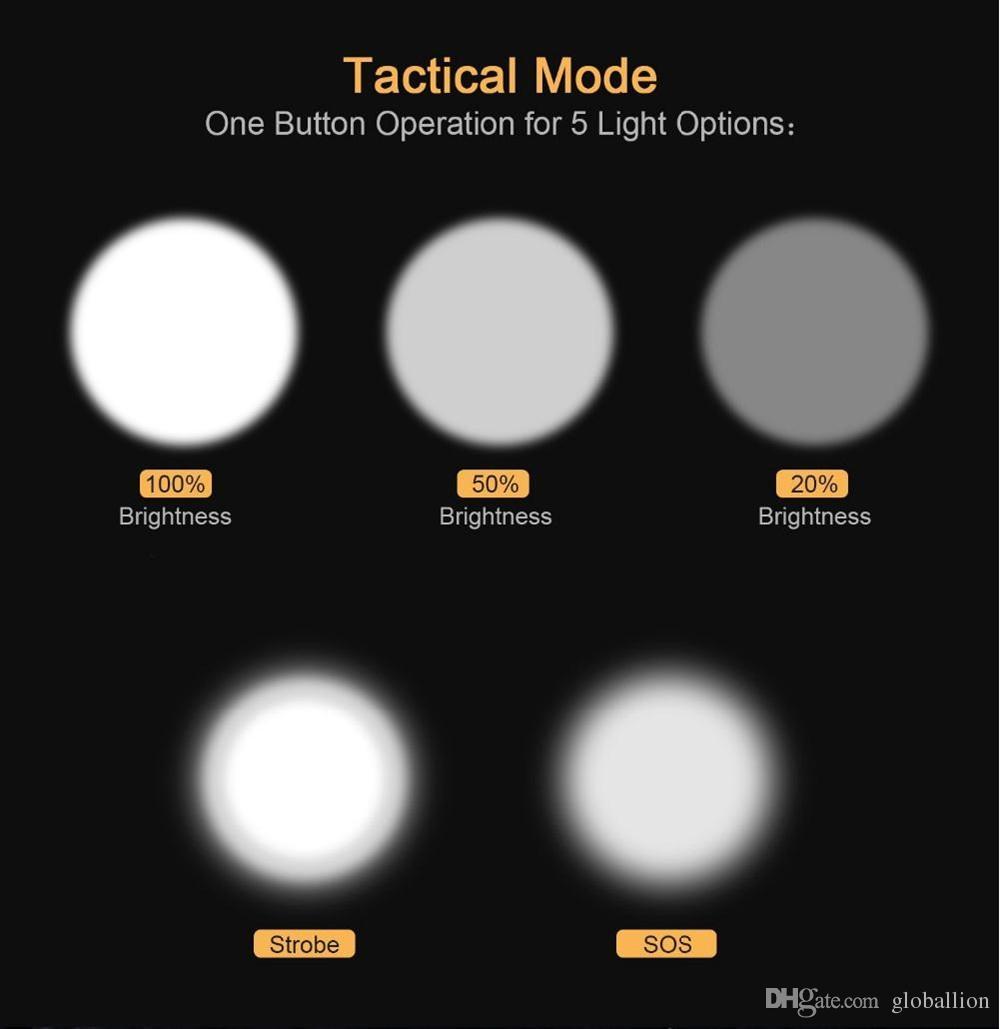 AloneFire X510 Cree XM-L2 Tactical Flashlight Torch Zoom Linternas 18650 LED Flash light