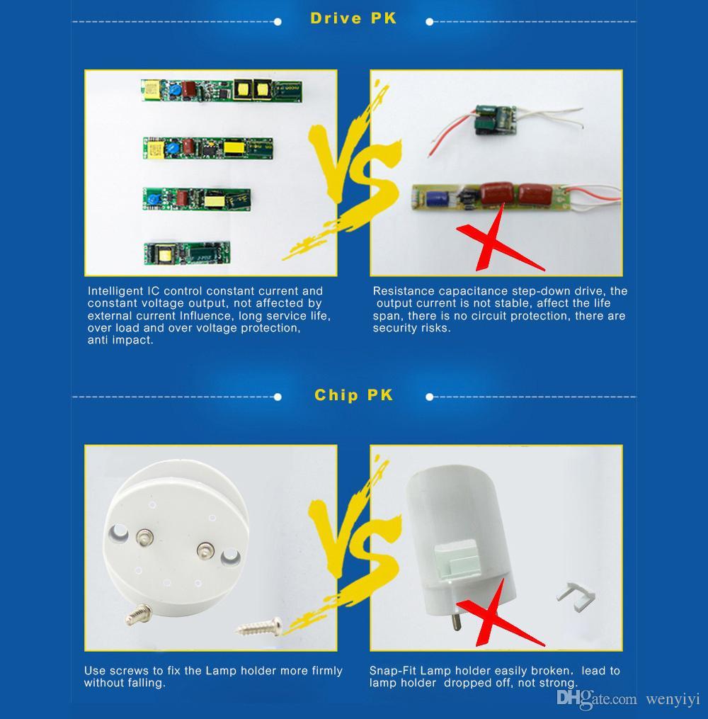 Hyperikon T8 LED 숍 라이트 튜브, 4피트의 30 팩 40W 상당 20W, 투명 커버, G13 조명기구, 묘비 포함 SAA CE RoHS 규제