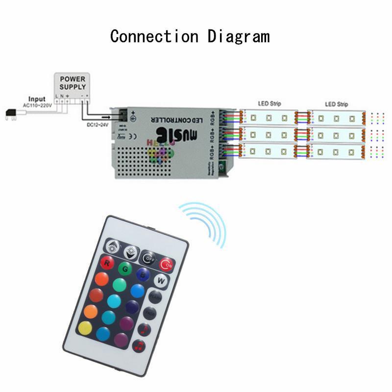 DC12-24V 24 touches télécommande sans fil infrarouge LED musique son contrôleur RVB contrôleur gradateur pour bande LED RGB et lampe