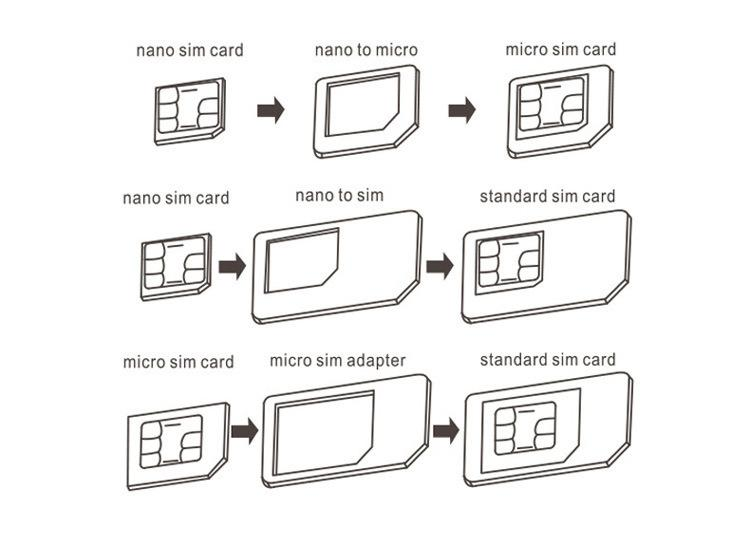 Wholesale-sim card adapter for iPhone 5/5s/6/7/8 nano/micro sim adapter 4 in 1 one Retrieve card pin