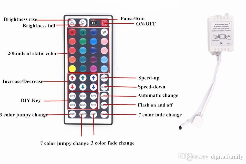 5M LED-strip 5050 SMD RGB Waterdichte 300 LED's / Roll met 44 toetsen IR-afstandsbediening met 12V 5A-voedingsadapter die rechtstreeks wordt gebruikt