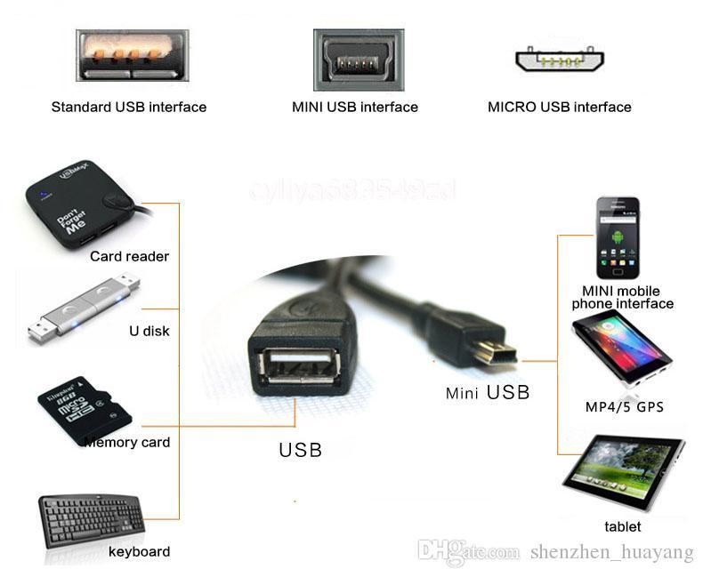 Novo Micro USB B Macho para USB 2.0 Um Cabo de OTG Feminino Cabo de Dados OTG-Host Preto