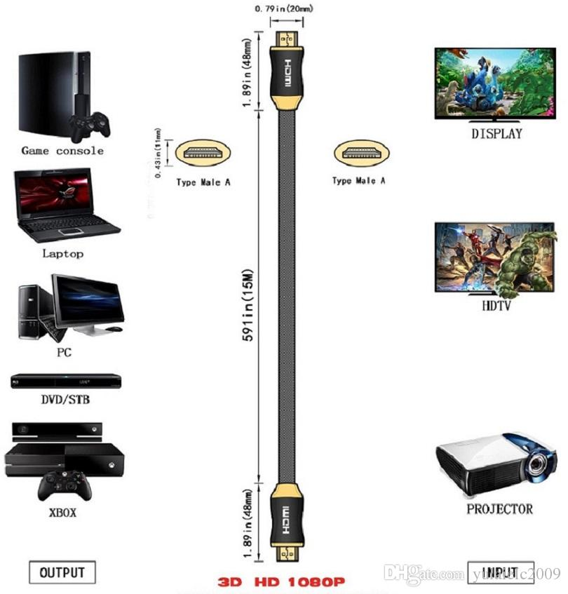 metal case shell hdim cable 1m 2m 3m 5m 10m 15m HDMI v1.4 2.0v PREMIUM GOLD PLATED CABLE HDTV 1080P 3D 4K