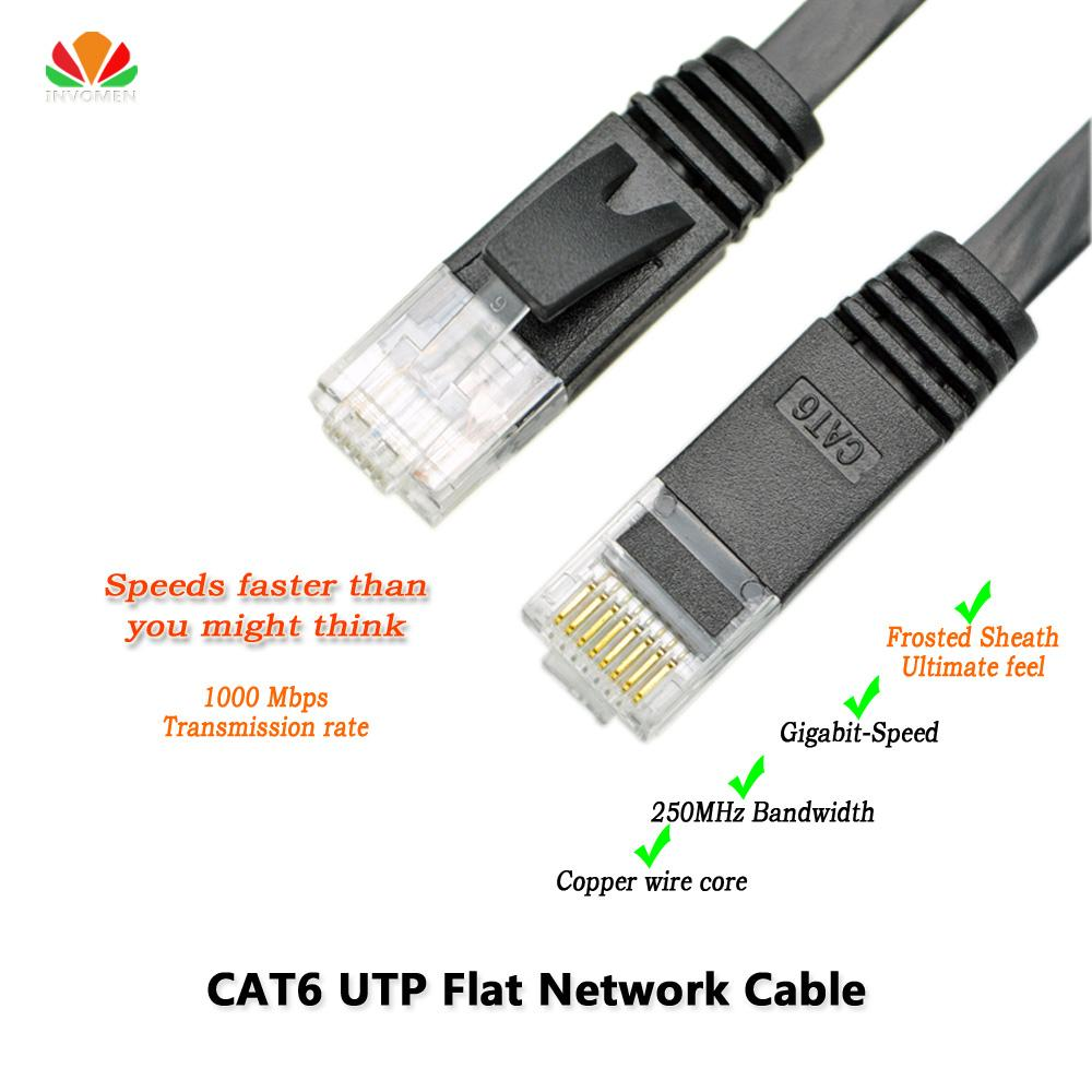 Wholesale 6ft 2m CAT6 Ethernet Cable Flat UTP CAT6 Network Cable Gigabit  Ethernet Patch Cord RJ45 Network Twisted Pair Lan Cable For GigE Network  Cables And ...