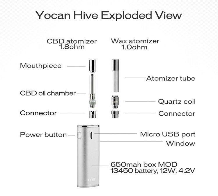 2in1 vape pen vaporizer VS Yocan Evolve plus Yocan Hive Kit 2 Kind of Atomizer For Wax & Oil electronic cigarettes