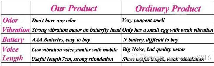12 Speed Waterproof Sexy Vibrating Wireless Remote Control Realistic Strap on Dildos Erotic Butterfly Lesbian Strapon Dong