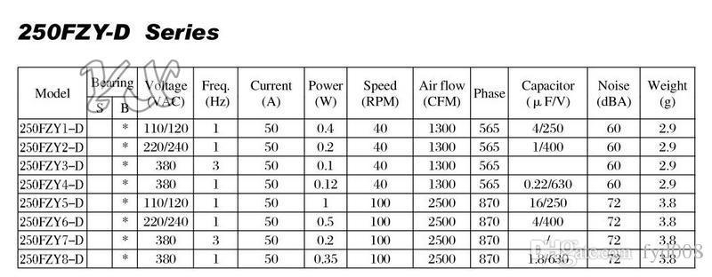 250FZY6-D Axialventilator 100W 220V Kühlventilator alle Kupfer-Motor