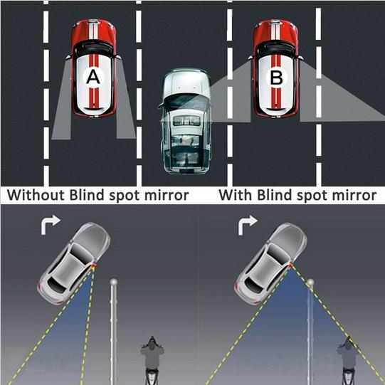 Adjustabe HD Glass Convex Car and Motorcycle Blind Spot Mirror for parking Rear view mirror Rain Shade