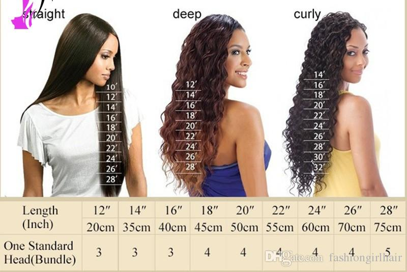 Cheap 16-28inch Stock #1b #2 #4 blonde burgundy super Wave Synthetic Lace Front Wig Heat Resistant Long Wavy Hair Wigs For african american