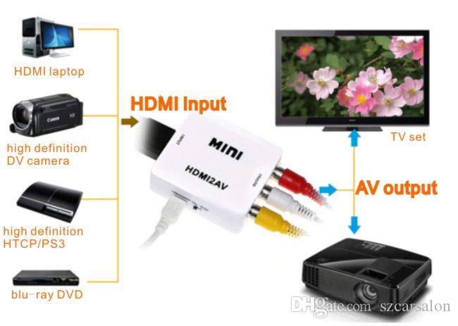 HDMI2AV 1080P HD Adaptateur vidéo mini HDMI vers AV Converter CVBS + L / R HDMI à l'emballage de vente au détail RCA