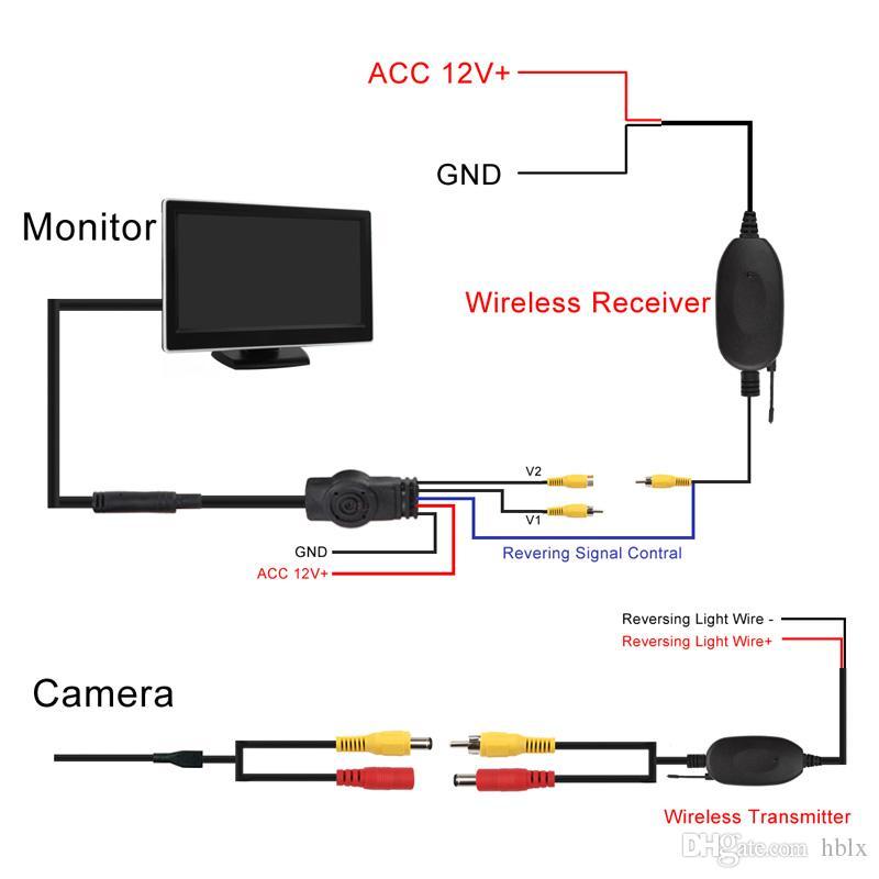 Transmetteur et récepteur vidéo couleur sans fil 2.4G pour caméra de recul pour véhicule, caméra frontale CEC_607