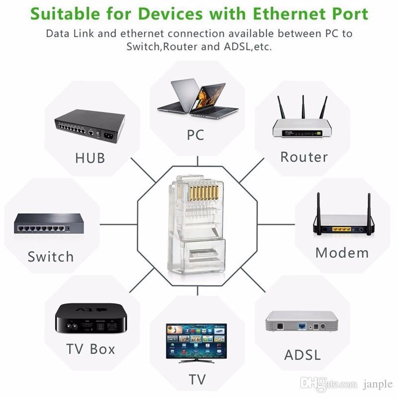 5000 шт. / лот высокое качество металлический экран RJ45 8P8C CAT5E модульный штекер сетевой RJ-45 CAT5 Ethernet Lan кабель модульный штекер адаптер разъем