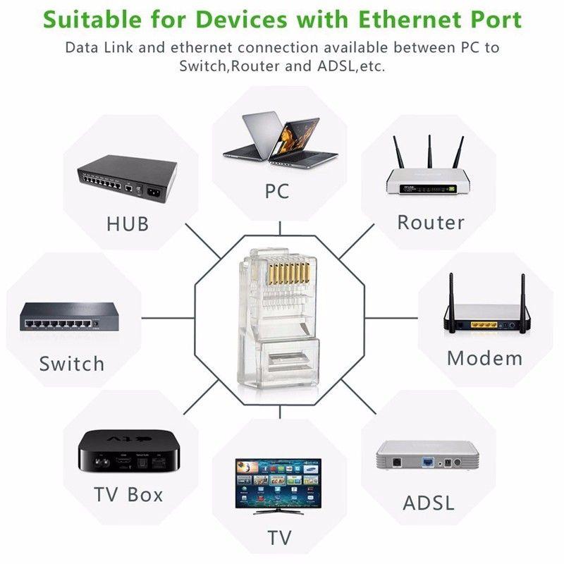 / Top Quality Metal Shield RJ45 8P8C Cat5e Modular Plug Network RJ-45 CAT5 Ethernet LAN Kabel Modular Plug Adapter Connector