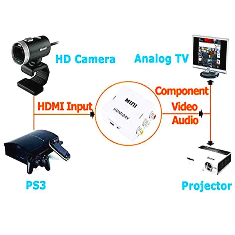 10 adet / grup Mini HD Video Kutusu 1080 P HDMI AV Dönüştürücü HDMI2AV Adaptörü PS3 için Standart HDMI Arayüzü HDTV VHS HD DVD