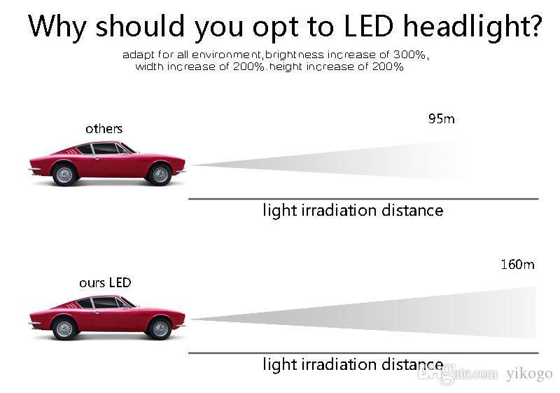 Barre lumineuse de bas de bi-xénon blanc de bourdon d'ampoule de Repalcement d'ampoule de 6000W 7600lm de 36W X2 de voiture