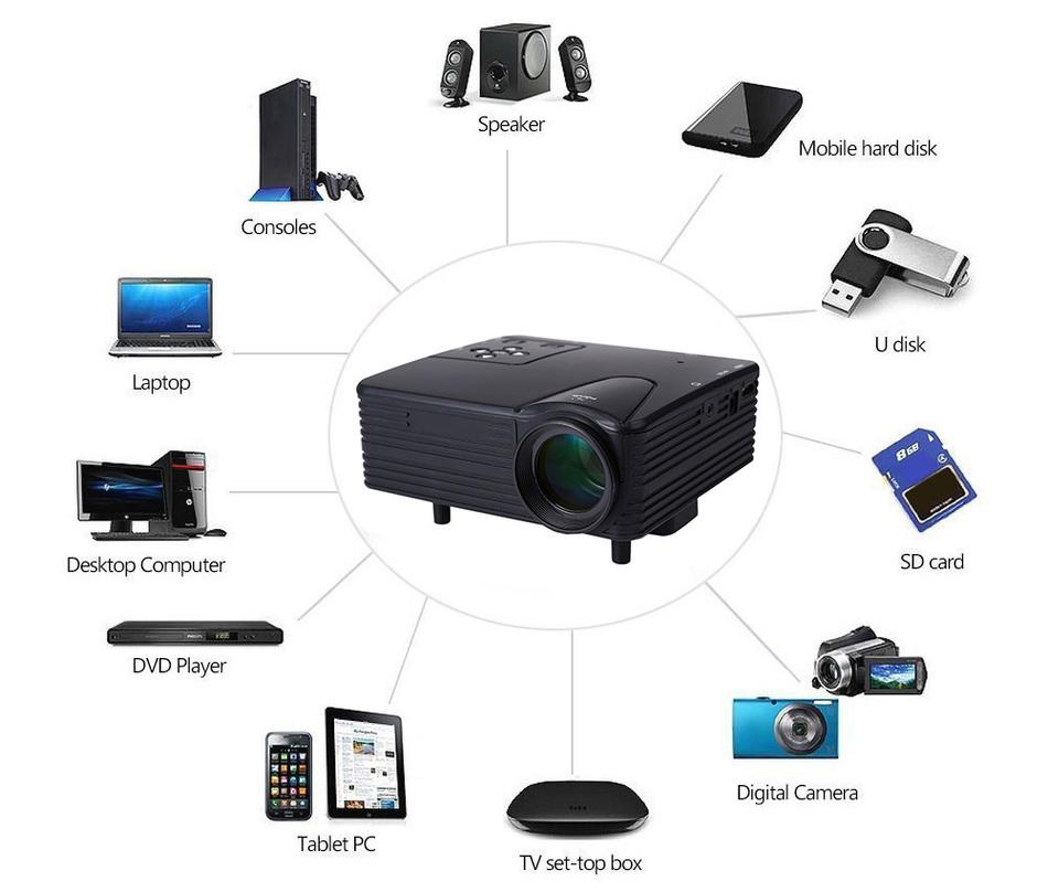 H80 640x480 pixel full HD 1080 P home multimedia player Utra low power HDMI USB support mini projector