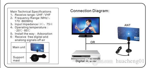 Antena de TV Indoor Digital HDTV DTV HD VHF UHF design plano de alto ganho US / UE Plug New Arrival TV Antena Receptor