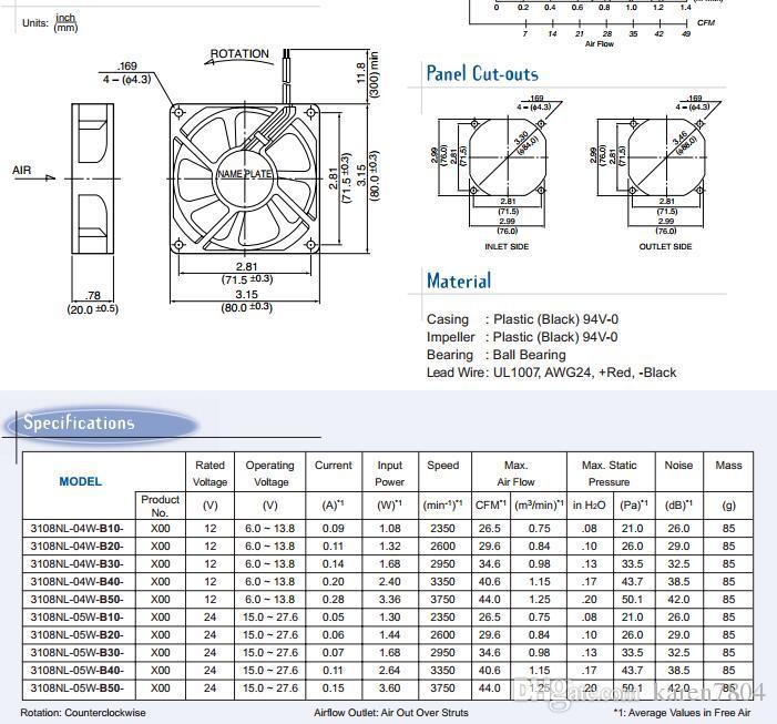 NMB 8cm 8020 24v 3108NL-05W-B59 3WIRE Lüfter 3108NL-05W-B49 3108NL-05W-B39 3108NL-05W-B29 3108NL-05W-B19