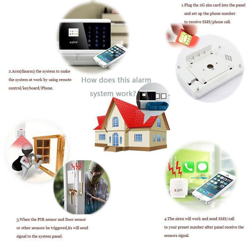 Professionelle IOS Android App Touch Tastatur TFT Farbdisplay GSM PSTN Home Security Alarm System Kit mit Auto Dial