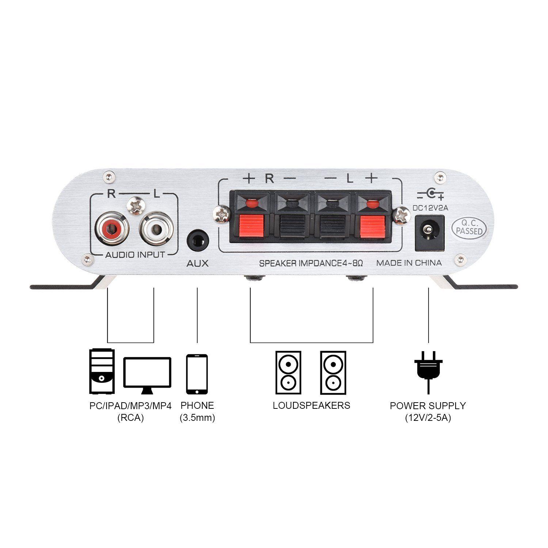 Мини-усилитель супер бас Привет-Fi стерео аудио усилитель усилитель руля для автомобиля Moto Главная с DC 12 В 3A питания, черный