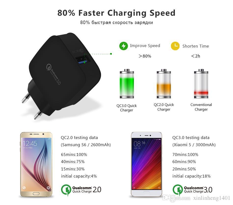 Bestsin Quick Charge 3.0 Cargador USB de pared para Xiaomi Samsung Cargador rápido QC 3.0 Cargador móvil