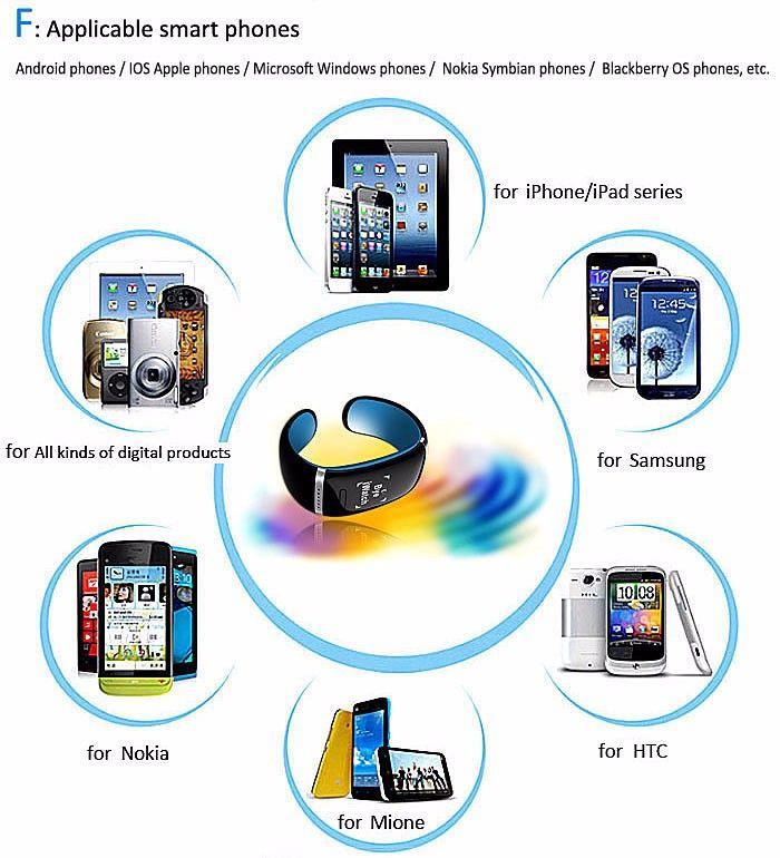 Smart Armband L12S OLED Bluetooth Armband Armbanduhr Smartband Anti verloren Erinnerung Schrittzähler Smart Ring für IOS Android-Handy