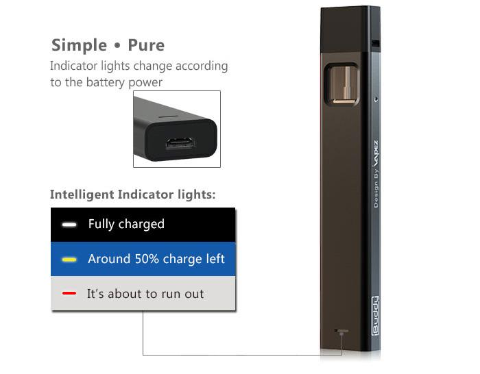 electronic cigarette Integrated ibuddy BPOD 2018 new trendy product with Replaceable 1ml vape Tank different Flavors cartridge empty
