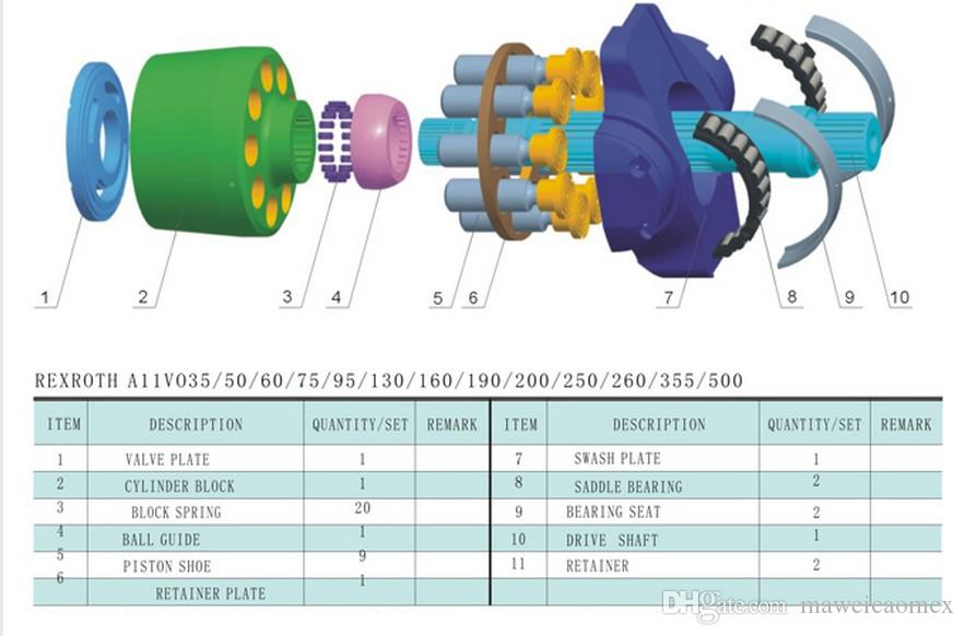 Idraulici parti della pompa a pistoni A11VLO190 A11VO190 A11V190 la riparazione della pompa hydraylic REXROTH blocco cilindri ricambi kit di riparazione