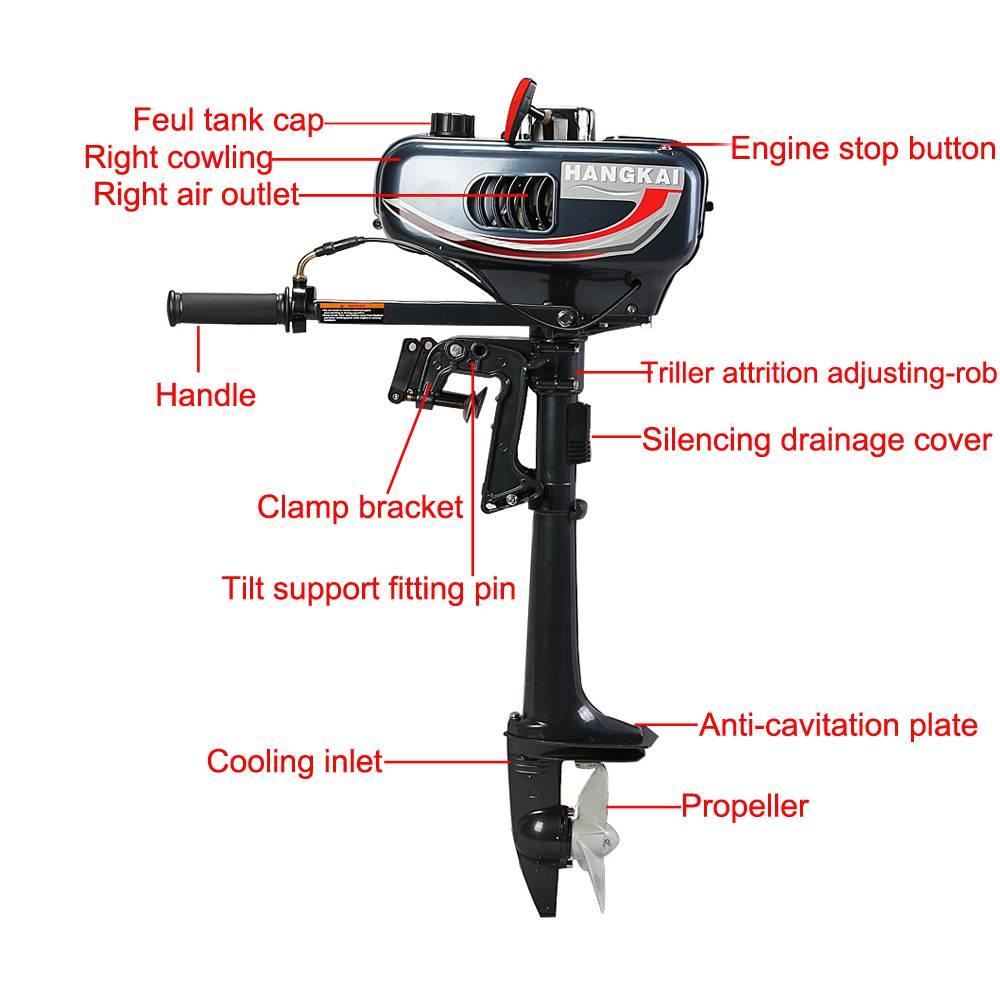 Updated 2HP Outboard Motor 2 Stroke Boat Engine w/ Water Cooled