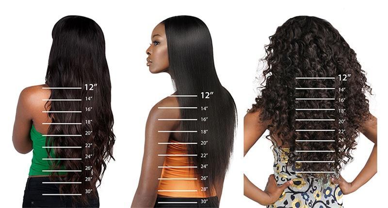 Perruques de cheveux en dentelle pleine dentelle brésilienne pour femmes noires Gloupe pleine dentelle perruque de dentelle brésilienne