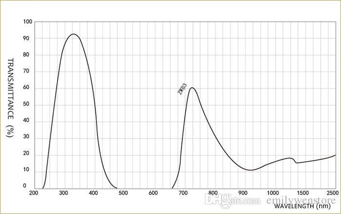 Filtro passa-UV in vetro filtro ultravioletto ZWB3