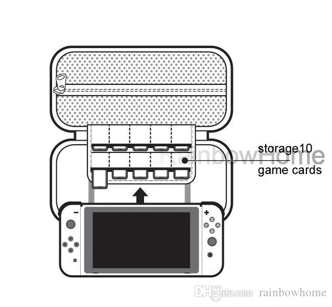 Travel Carrying Bag Case Storage Box for NS Switch Game Card Jon Con Controller Protective EVA Hard Carry Bag Shockproof