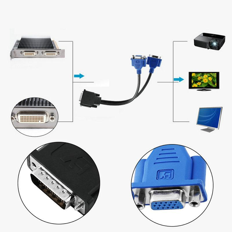 Freeshipping New DMS-59 DMS59 59Pin DVI Male to 2-Port VGA Female Video Y Splitter Short Cable 1 PC to 2 MONITOR