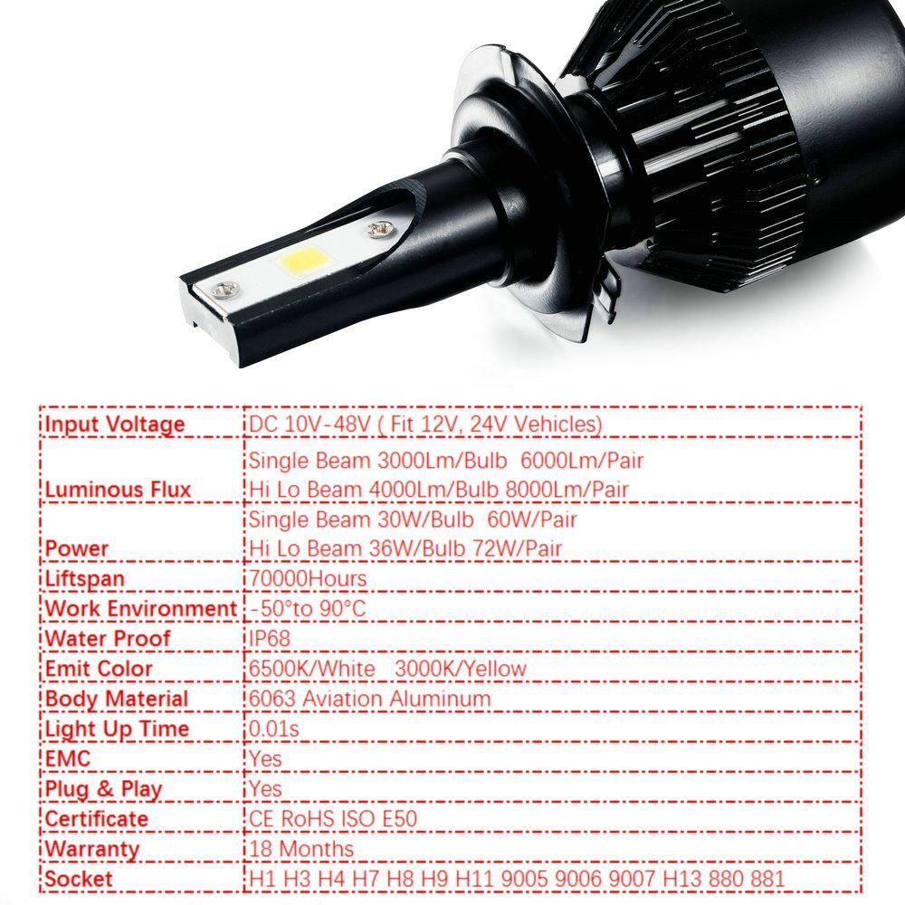Car LED Headlight H1 H3 H7 H8 H11 Vehicle Driving Bulbs 9005 9006 6000lm For CSP Chip Auto Fog Lamp Replace Light Source