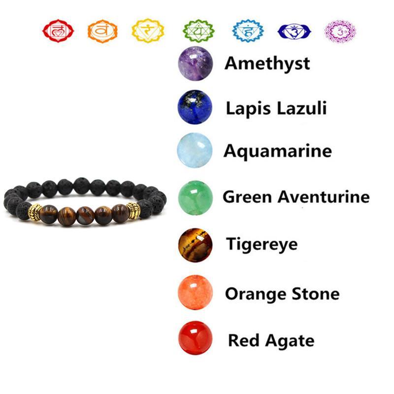 Couples Beaded Strands Bracelets Women Men Bracelet Lava Turquoise Tiger Eye Stone Fatima Hand Owl Bangles Jewelry Gift