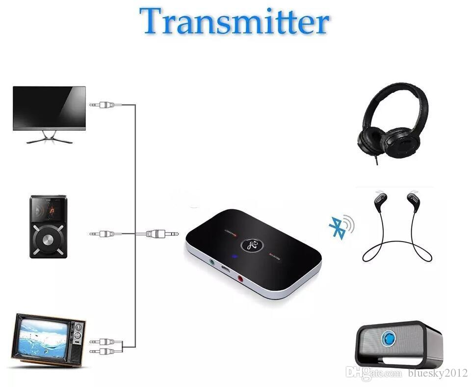 Bluetooth Audio Adapter Wireless Bluetooth 4.1 Trasmettitore e ricevitore 2 in 1 da 3,5 mm Car Kit TV / Home Stereo System Cuffie 2019