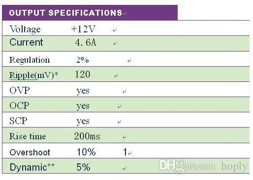 6-33V INPUT 55W حجم Mini-ITX جزءا لا يتجزأ الصناعية السيارات الكمبيوتر DC-DC التيار الكهربائي، مع ITPS CARPC جامعة الأمير سلطان، ITXPSU، ITXPSUS
