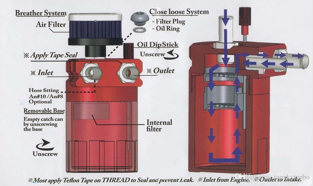 EPMAN - Universal Alüminyum Yağ Yakalama Tankı Rezervuar Tankı + Havalandırma Filtresi Rengi: Kırmızı / Mavi / Siyah EP-JYH08