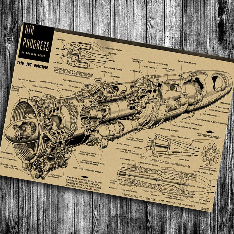 Hot sale parts Aircraft mechanical sketch pictures Vintage kraft paper retro poster for wall poster home decor cafe bar painting