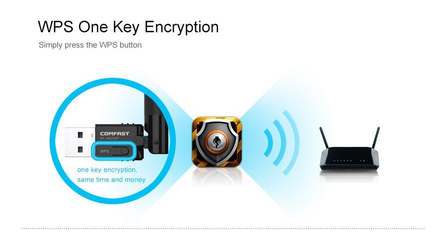 150Mbps Wireless USB WiFi Adapter 802.11b/g/n USB Wifi Antenna comfast External Network Card Adaptador Wi Fi Dongle Receiver