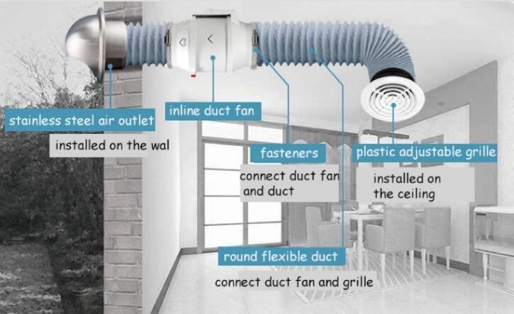 Industrial Inline Duct Fan BlowerCentrifugal Ventilation Exhaust - Industrial bathroom fan