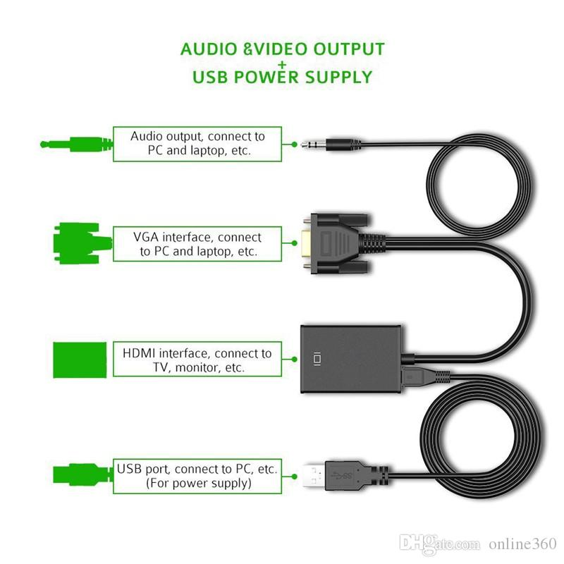 Neue VGA Stecker auf HDMI Buchse Konverter Adapter Kabel mit Audio Ausgang 1080 P VGA HDMI Adapter Für PC Laptop zu HDTV Projektor