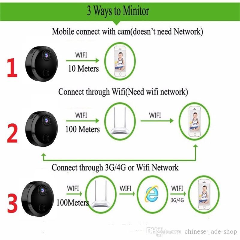HDQ15 Smart Wifi Mini Cámara HD 1080P Videocámara en Red IP 12 IR Visión Nocturna Sensor de Detección de Movimiento Coche Deportes Acción DV DVR