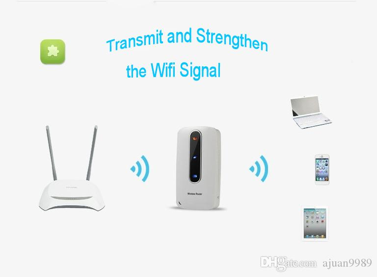 3000mAh Power Bank Portable WIFI Hotspot 3G MIFI router with sim card and Ethernet RJ45 port