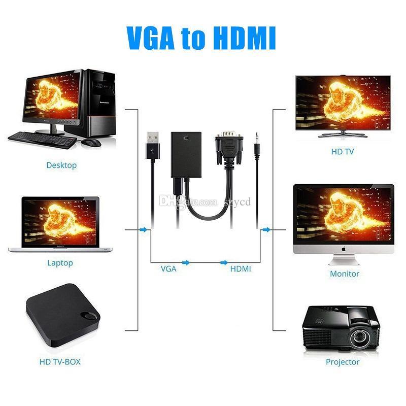 VGA macho a HDMI Salida 1080P HD + Audio TV AV HDTV Adaptador de cable de video convertidor