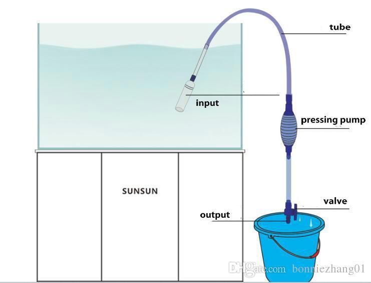 Akvaryum Çakıl Temizleyici Sifon Sifon Temizleme Aracı Aquario için Yarı-Otomatik Filtre Akvaryum Süpürge