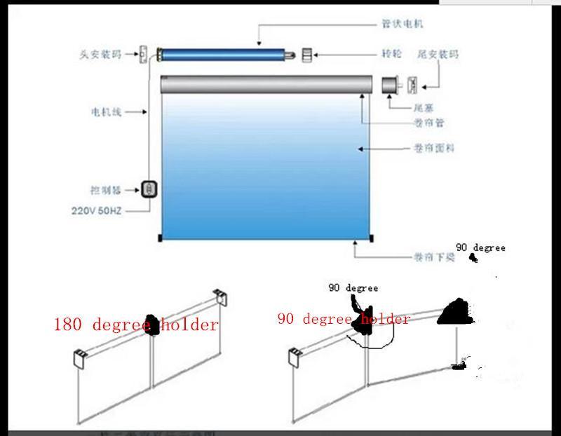 jalousien motor best jalousien motor nachrusten a elektrische rolladen o vergleiche angebote. Black Bedroom Furniture Sets. Home Design Ideas